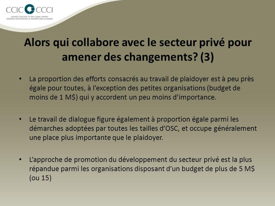 Alors qui collabore avec le secteur privé pour amener des changements? (3) La proportion des efforts consacrés au travail de plaidoyer est à peu près