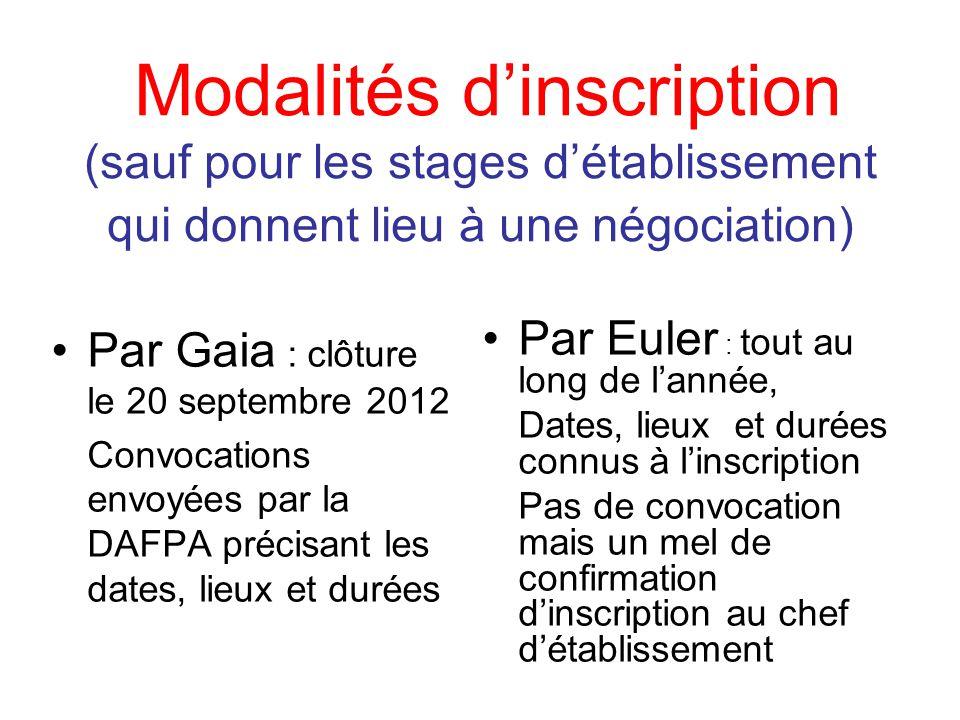 Modalités d'inscription (sauf pour les stages d'établissement qui donnent lieu à une négociation) Par Gaia : clôture le 20 septembre 2012 Convocations