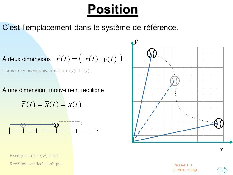 Passer à la première pageDéplacement Le déplacement est la différence entre une position « finale » et une position « initiale ».