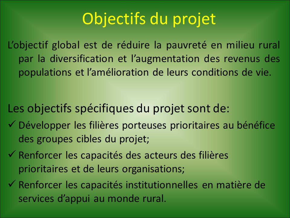 Objectifs du projet L'objectif global est de réduire la pauvreté en milieu rural par la diversification et l'augmentation des revenus des populations