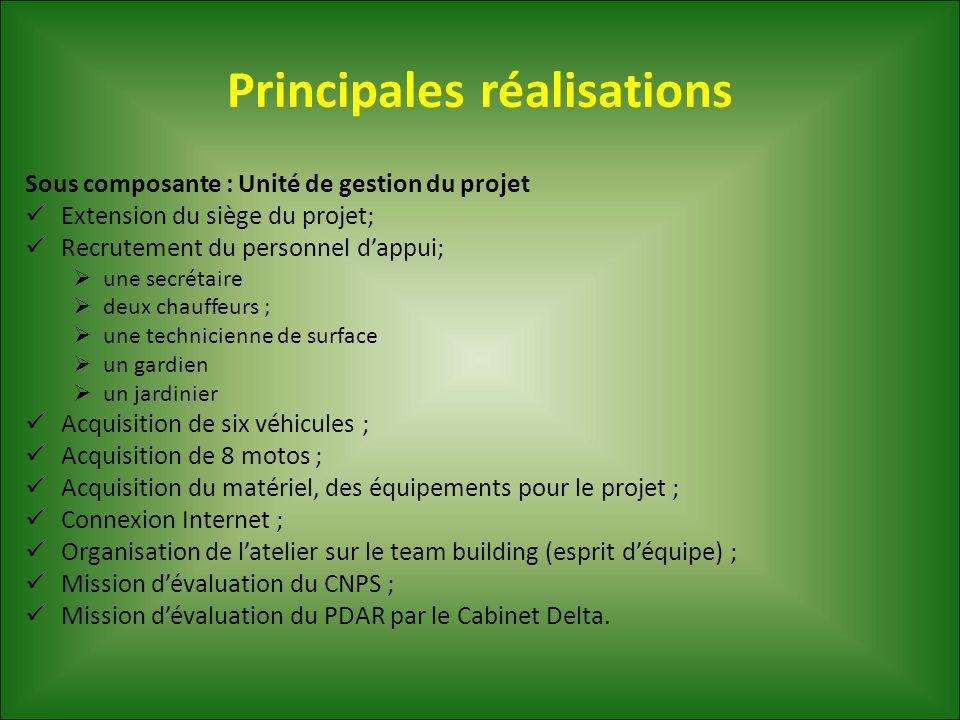 Principales réalisations Sous composante : Unité de gestion du projet Extension du siège du projet; Recrutement du personnel d'appui;  une secrétaire