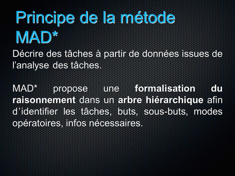 Principe de la métode MAD* Décrire des tâches à partir de données issues de l'analyse des tâches. MAD* propose une formalisation du raisonnement dans