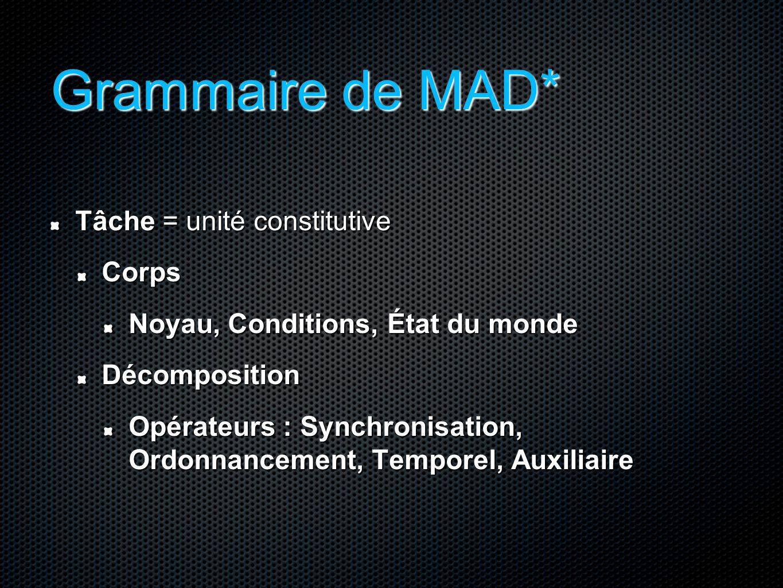 Grammaire de MAD* Tâche = unité constitutive Corps Noyau, Conditions, État du monde Décomposition Opérateurs : Synchronisation, Ordonnancement, Tempor