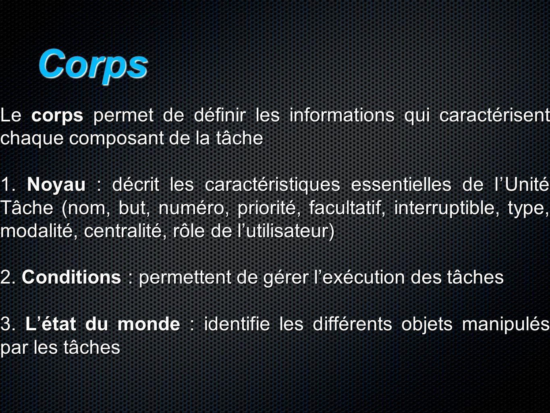Corps Le corps permet de définir les informations qui caractérisent chaque composant de la tâche 1. Noyau : décrit les caractéristiques essentielles d