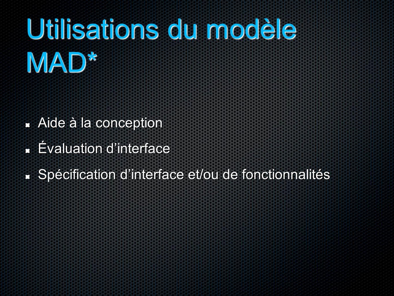 Utilisations du modèle MAD* Aide à la conception Évaluation d'interface Spécification d'interface et/ou de fonctionnalités
