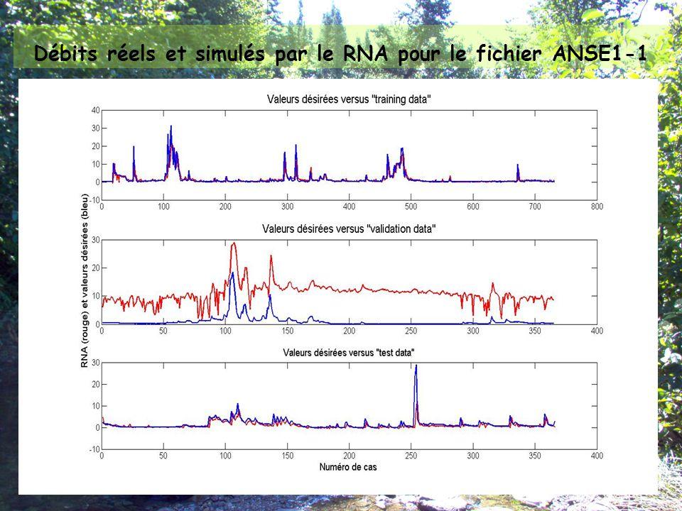 Autres résultats pour le fichier ANSE1-1