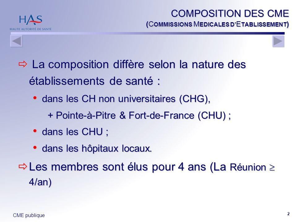 CME publique 2 COMPOSITION DES CME (C OMMISSIONS M EDICALES D' E TABLISSEMENT )  La composition diffère selon la nature des établissements de santé :