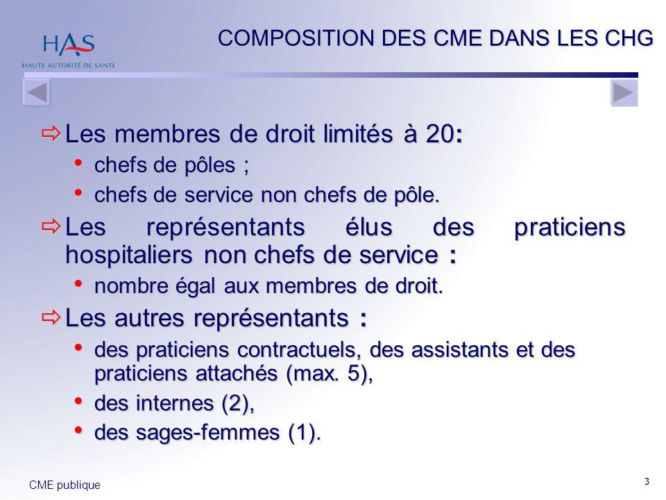 CME publique 3 COMPOSITION DES CME DANS LES CHG  Les membres de droit limités à 20: chefs de pôles ; chefs de pôles ; chefs de service non chefs de p