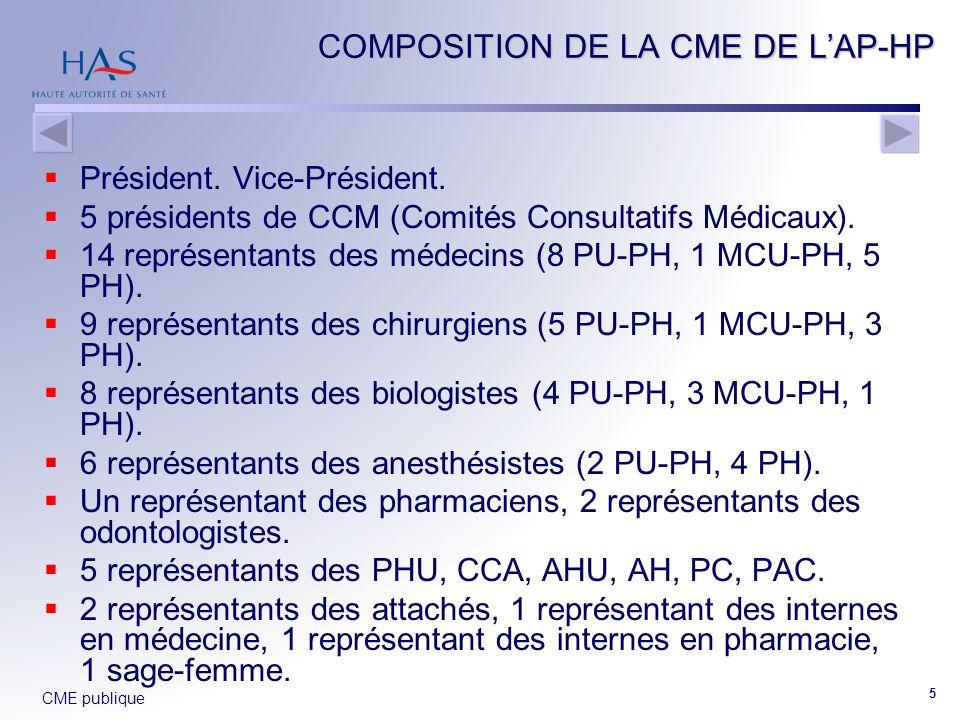 CME publique 5 COMPOSITION DE LA CME DE L'AP-HP  Président. Vice-Président.  5 présidents de CCM (Comités Consultatifs Médicaux).  14 représentants