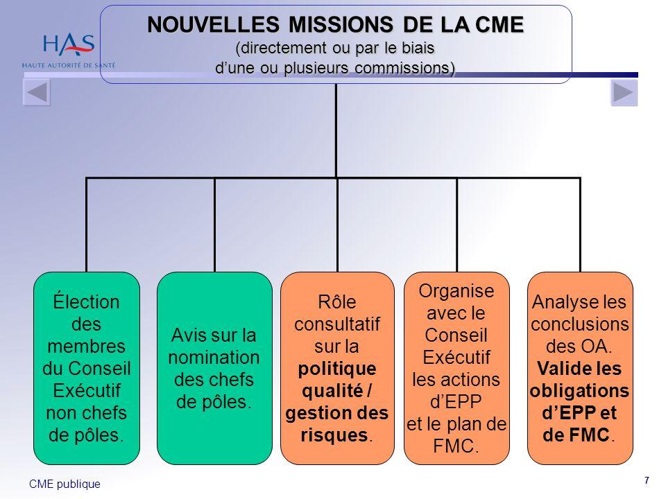 CME publique 7 NOUVELLES MISSIONS DE LA CME (directement ou par le biais d'une ou plusieurs commissions) Élection des membres du Conseil Exécutif non