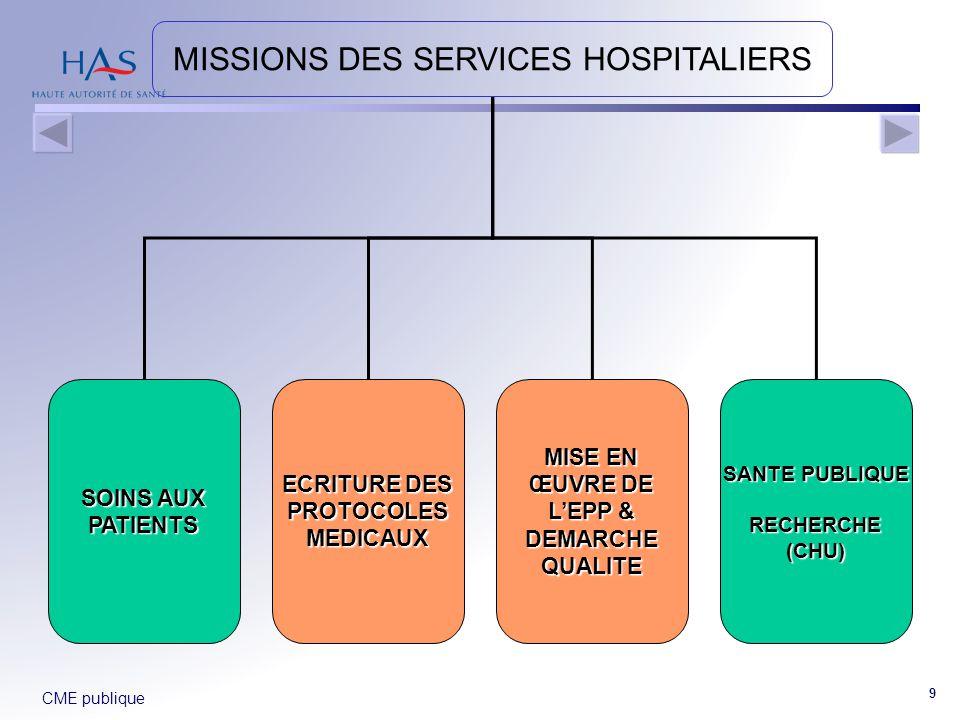 CME publique 9 MISSIONS DES SERVICES HOSPITALIERS SOINS AUX PATIENTS ECRITURE DES PROTOCOLESMEDICAUX MISE EN ŒUVRE DE L'EPP & DEMARCHEQUALITE SANTE PU
