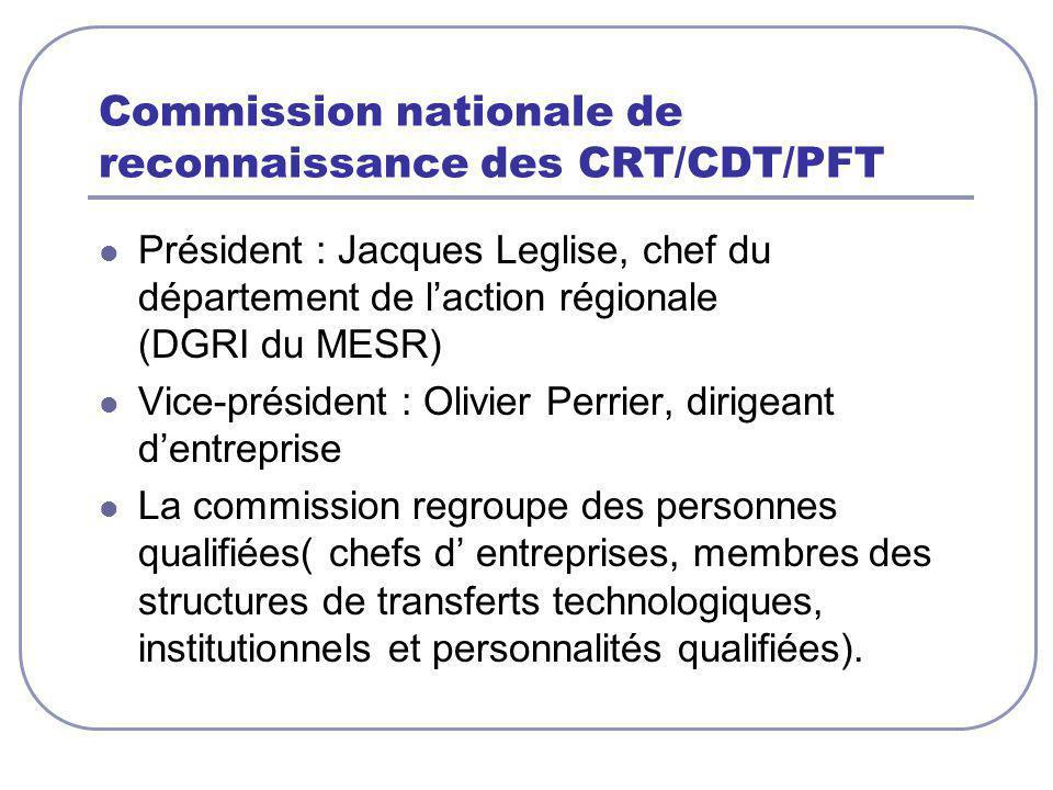Processus de décision: Dossier de demande de la PFT Rapport établi par évaluateur Actions correctives proposées par la PFT Avis du DRRT Avis de la DIRECCTE Avis de la DGESCO et ou de la DGESIP