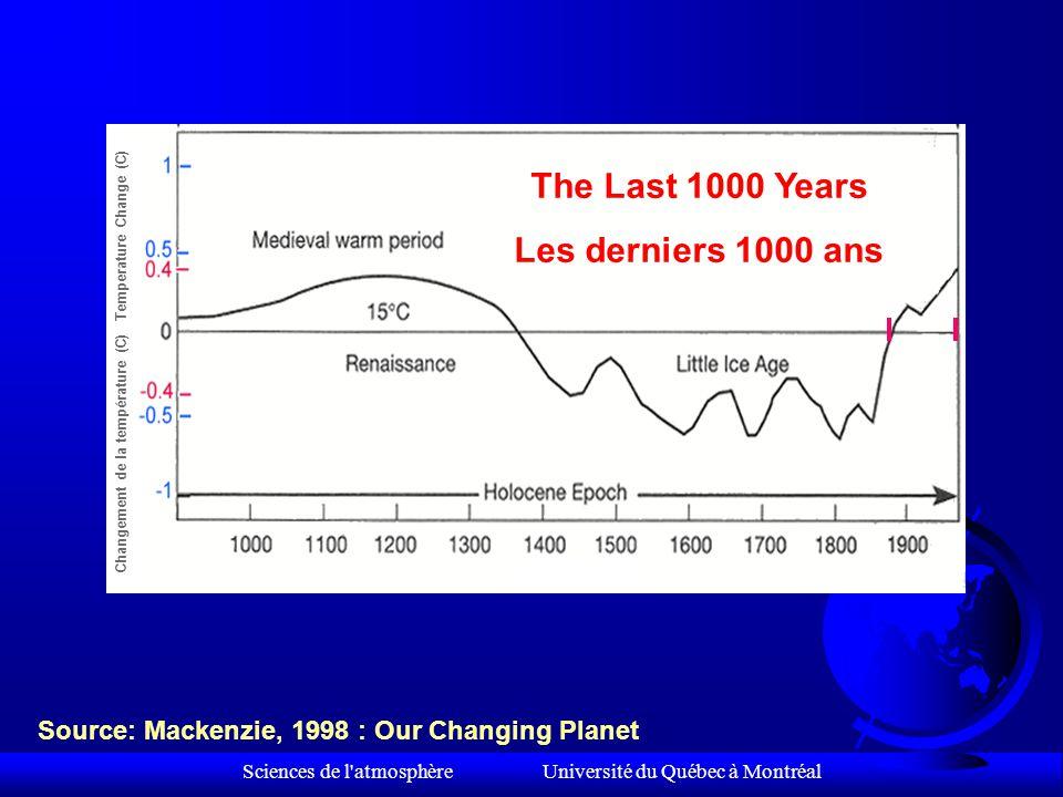 Sciences de l atmosphère Université du Québec à Montréal Source: Mackenzie, 1998 : Our Changing Planet The Last 150 Years (Smoothed) Les derniers 150 ans (lissés) Mean Global Temperature (C) Température moyenne de la Terre (C) Changement de la température (C) Temperature Change (C)