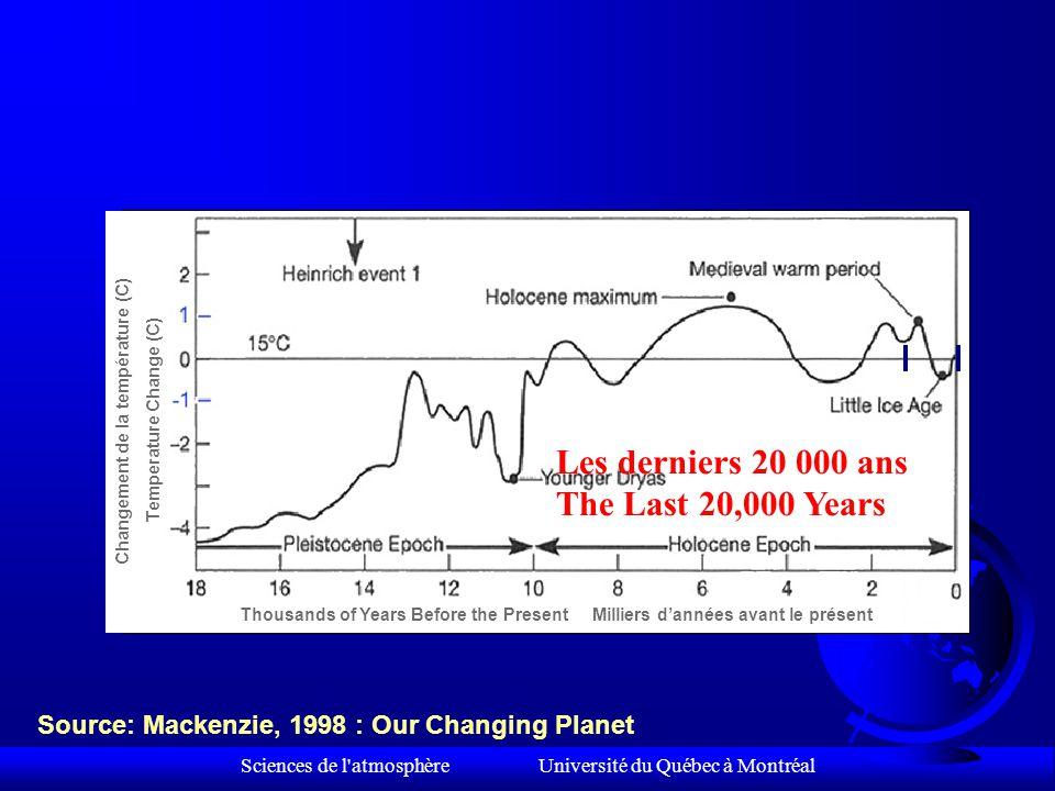 Sciences de l atmosphère Université du Québec à Montréal Source: Mackenzie, 1998 : Our Changing Planet The Last 1000 Years Les derniers 1000 ans The Last 1000 Years Les derniers 1000 ans The Last 1000 Years Les derniers 1000 ans Changement de la température (C) Temperature Change (C)