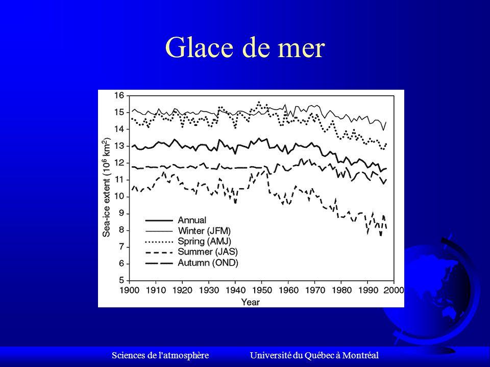 Sciences de l atmosphère Université du Québec à Montréal Tendances 20 ième siècle: précipitation Ref: Easterling et al., 2000