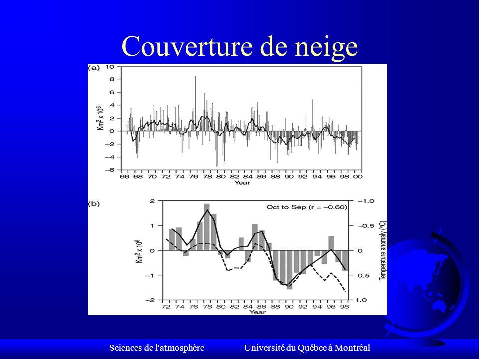 Sciences de l atmosphère Université du Québec à Montréal Glace de mer