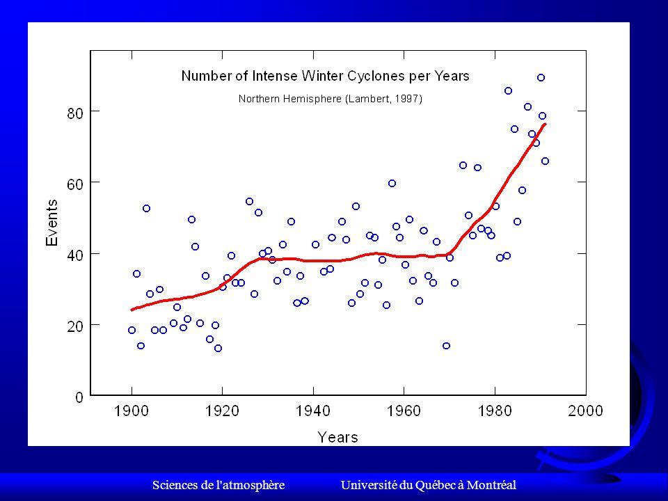 Sciences de l atmosphère Université du Québec à Montréal Mais les moyennes, qu'est-ce que cela signifie