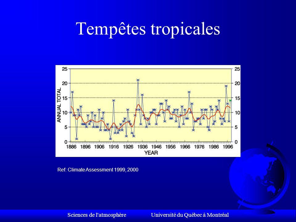 Tempêtes dans l'Atlantique Ref: Alexandersson et al., 1998