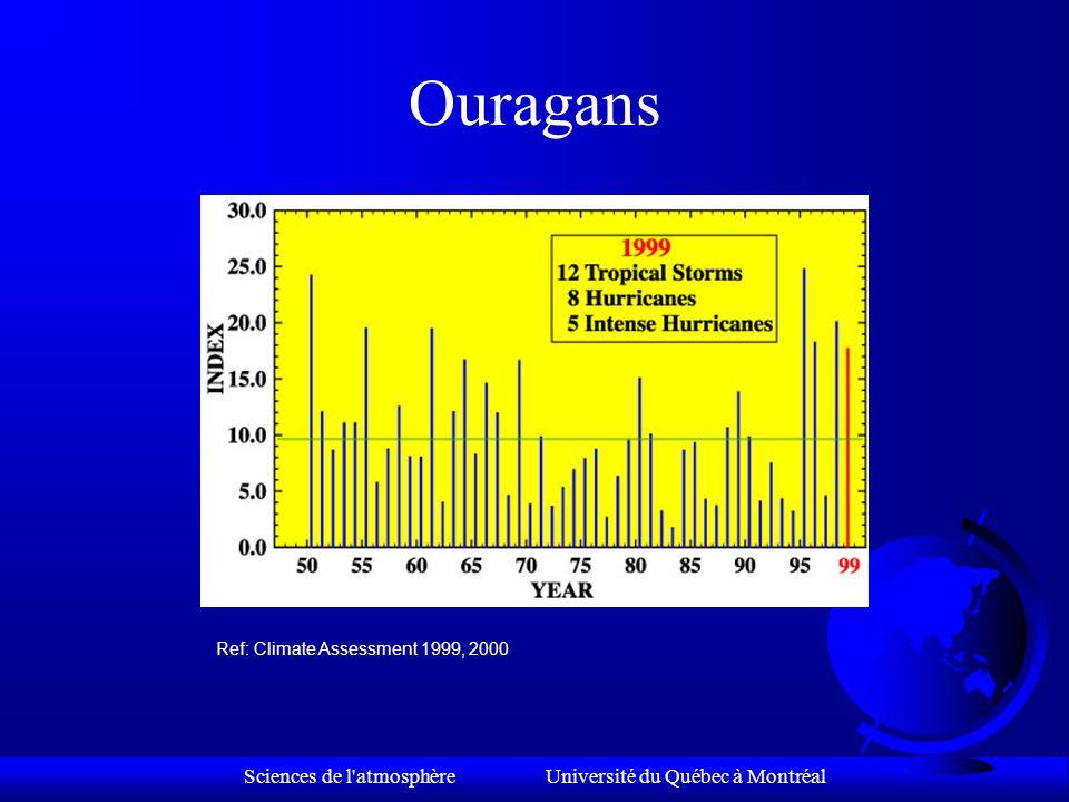 Sciences de l atmosphère Université du Québec à Montréal Tempêtes tropicales Ref: Climate Assessment 1999, 2000