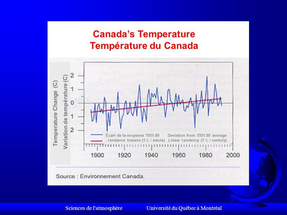 Sciences de l atmosphère Université du Québec à Montréal La Terre se réchauffe!.
