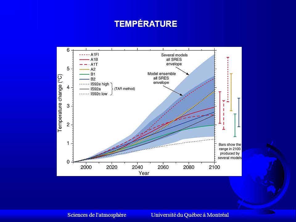 Sciences de l atmosphère Université du Québec à Montréal RETOUR DES DINOSAURES! .