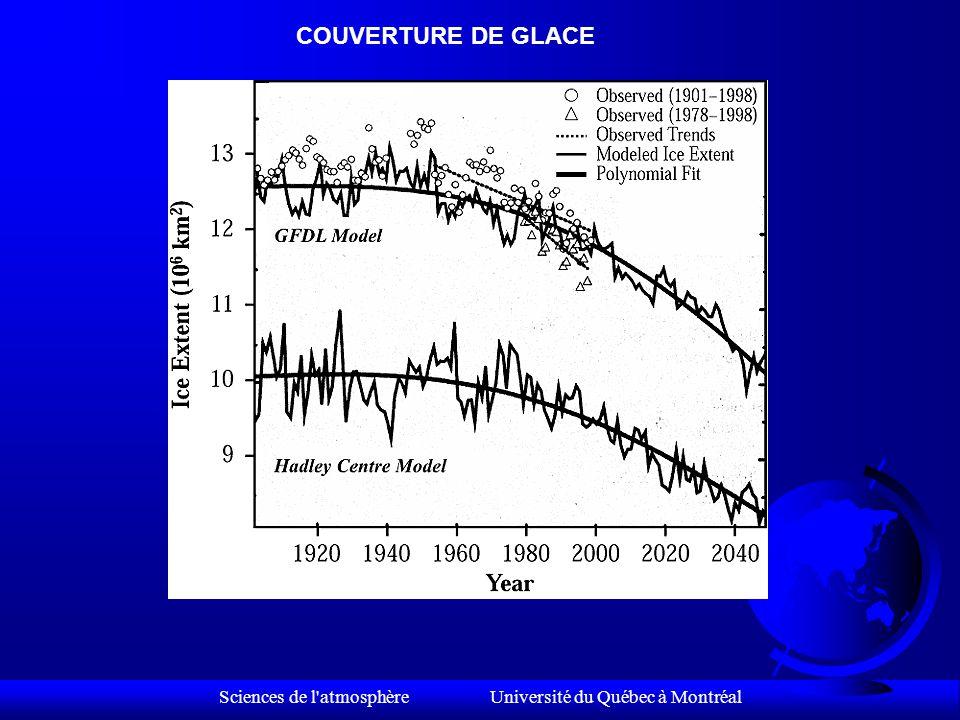 Sciences de l atmosphère Université du Québec à Montréal
