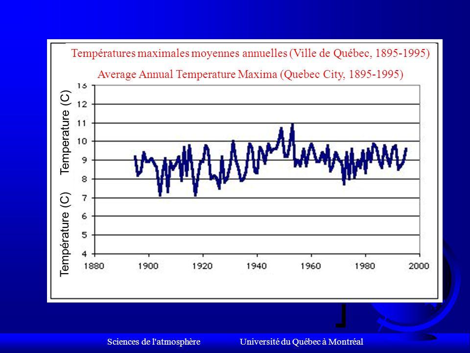 Sciences de l atmosphère Université du Québec à Montréal Source: Swiss Re, Sigma no.1/1999 Hurricanes That Hit the US Ouragans qui ont frappé les E-U 1944-1967 1968-1994