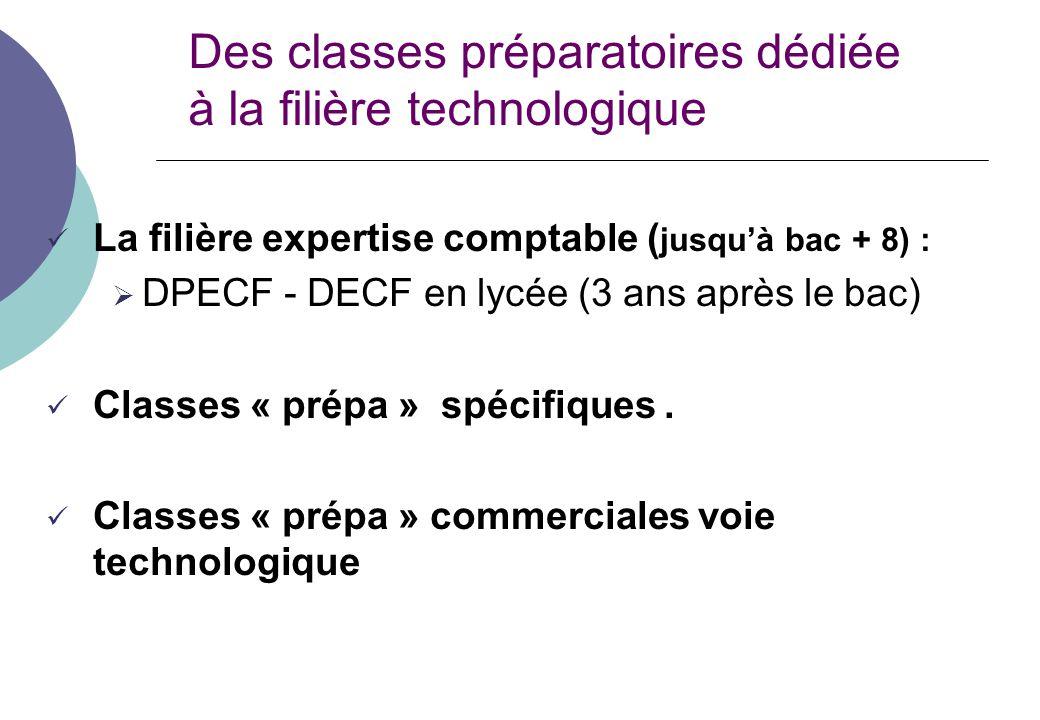 Des classes préparatoires dédiée à la filière technologique La filière expertise comptable ( jusqu'à bac + 8) :  DPECF - DECF en lycée (3 ans après le bac) Classes « prépa » spécifiques.