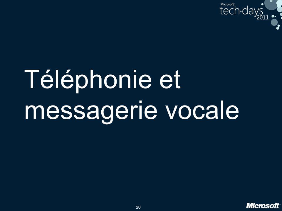 20 Téléphonie et messagerie vocale