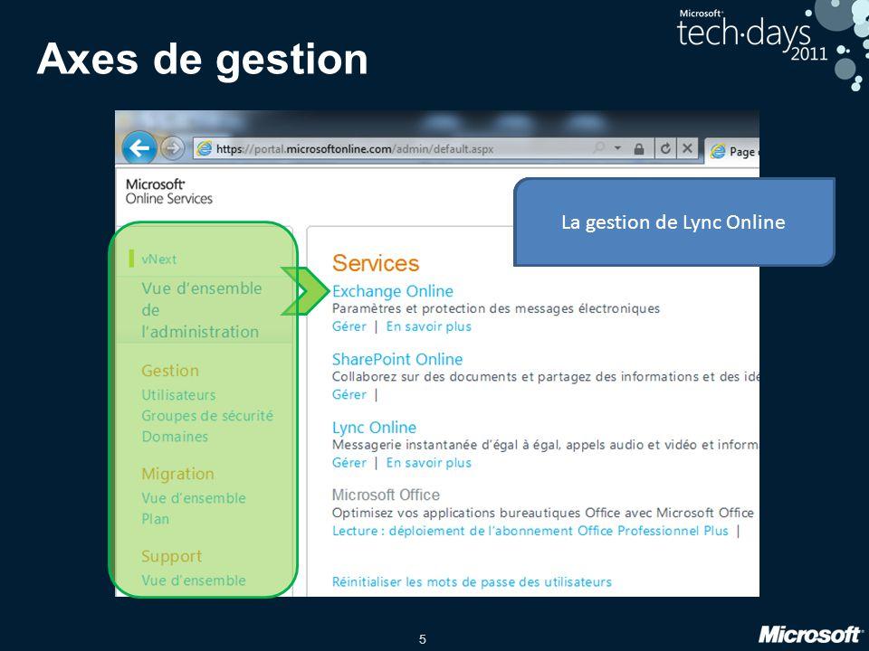 6 Configuration Globale Exchange Online Lync Online SharePoint Online