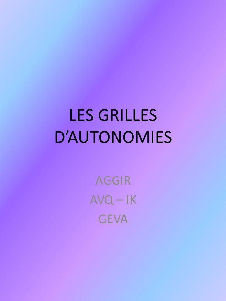 LES GRILLES D'AUTONOMIES AGGIR AVQ – IK GEVA