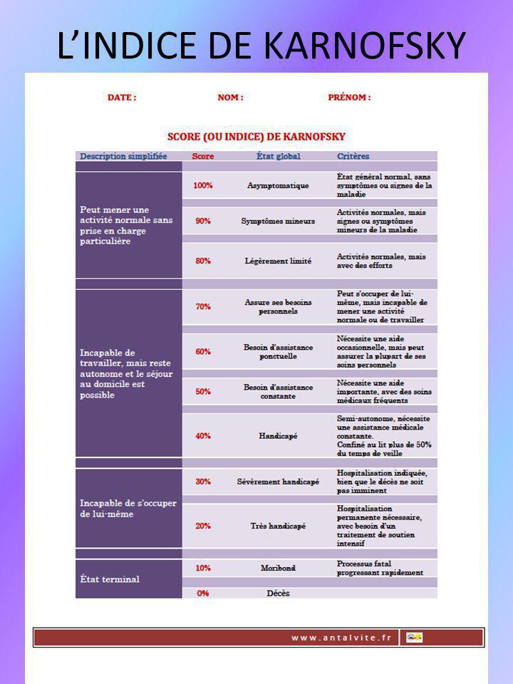 LE GEVA C'est le guide d'évaluation des besoins de compensation de la personne handicapée.