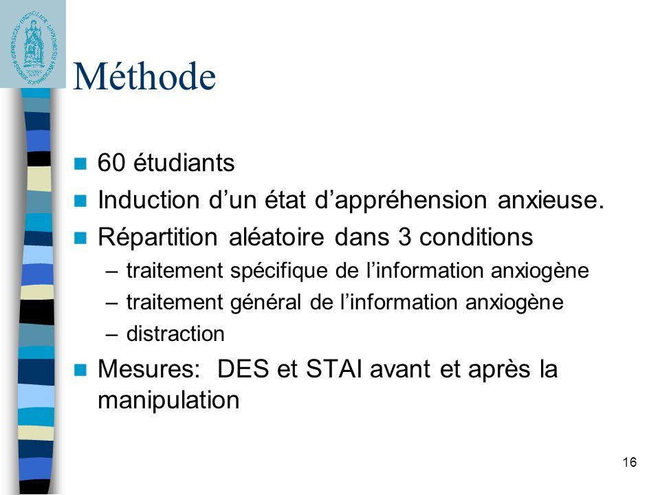 16 Méthode 60 étudiants Induction d'un état d'appréhension anxieuse. Répartition aléatoire dans 3 conditions –traitement spécifique de l'information a