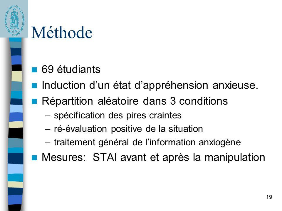 19 Méthode 69 étudiants Induction d'un état d'appréhension anxieuse. Répartition aléatoire dans 3 conditions –spécification des pires craintes –ré-éva