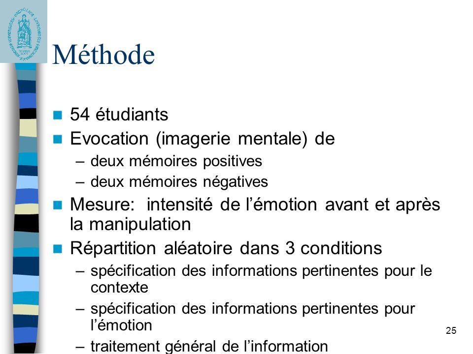 25 Méthode 54 étudiants Evocation (imagerie mentale) de –deux mémoires positives –deux mémoires négatives Mesure: intensité de l'émotion avant et aprè