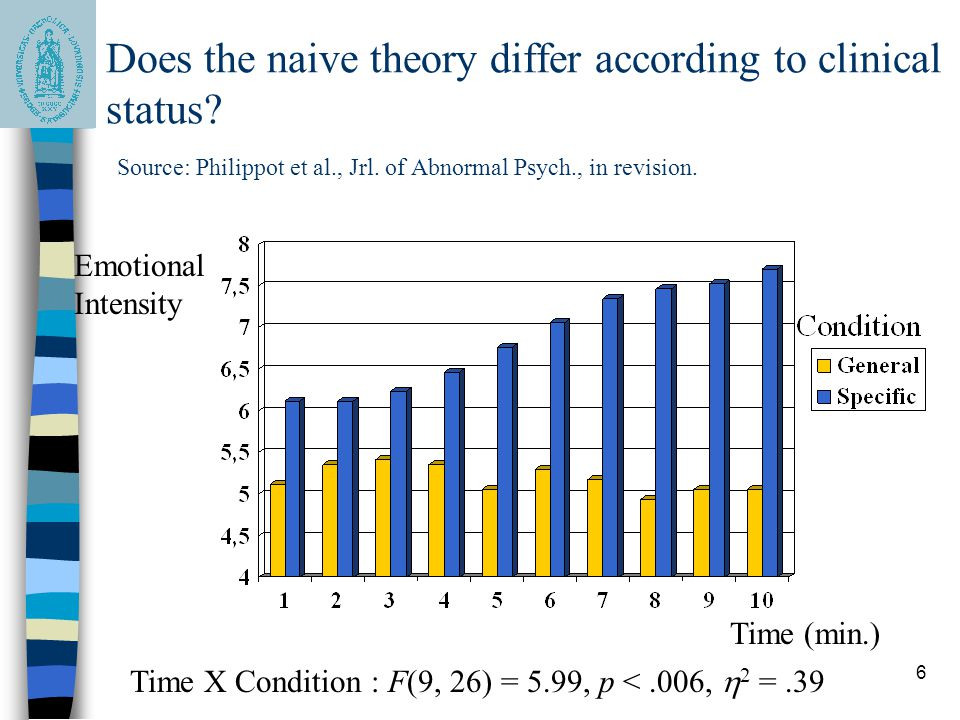 7 Questioning the naive theory Overgenerality in emotional processing is not an effective strategy (especially on the long run) Contradictory to several empirical evidences –« reappraisal » theories: Lazarus & Alfert (1964) Gross (1998) –Neurological evidences: Drevets & Raichle, 1998 Bush, Luu & Posner, 2000