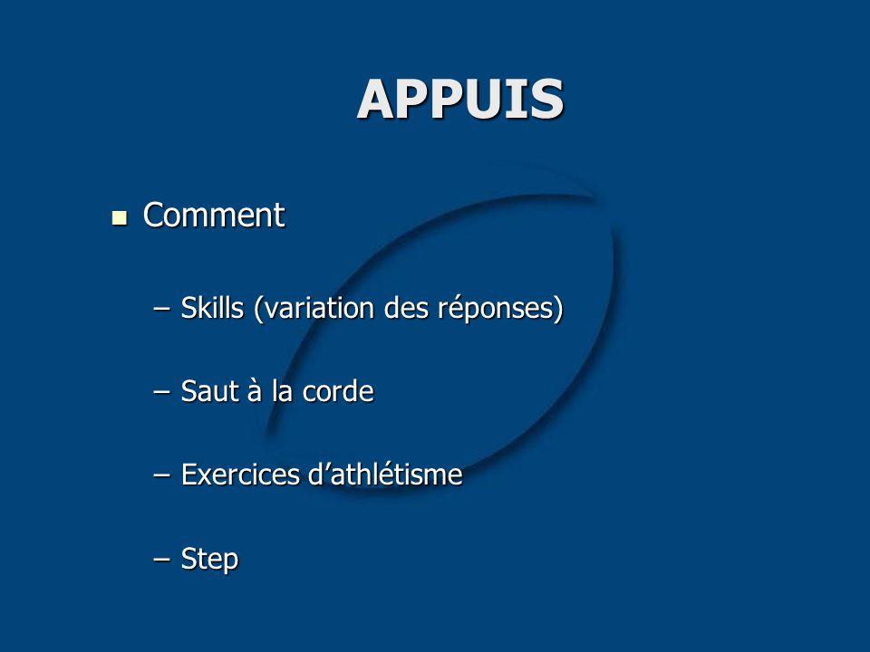 APPUIS Comment Comment –Skills (variation des réponses) –Saut à la corde –Exercices d'athlétisme –Step