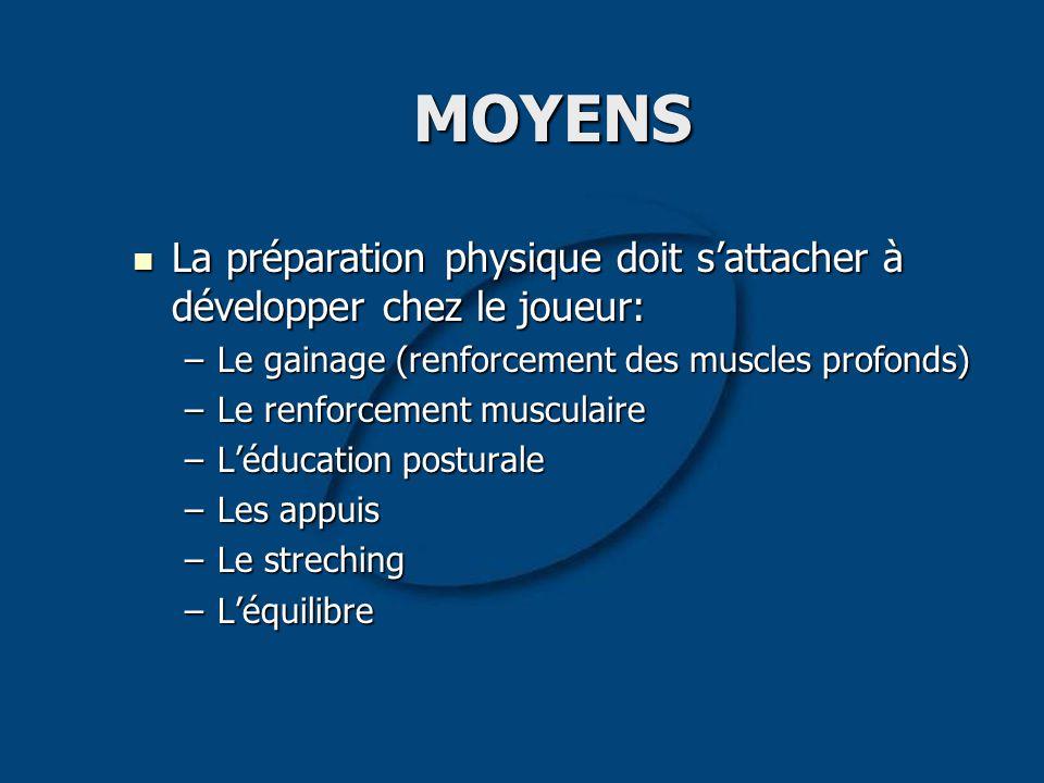 MOYENS La préparation physique doit s'attacher à développer chez le joueur: La préparation physique doit s'attacher à développer chez le joueur: –Le g