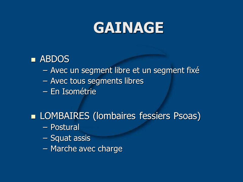 GAINAGE ABDOS ABDOS –Avec un segment libre et un segment fixé –Avec tous segments libres –En Isométrie LOMBAIRES (lombaires fessiers Psoas) LOMBAIRES