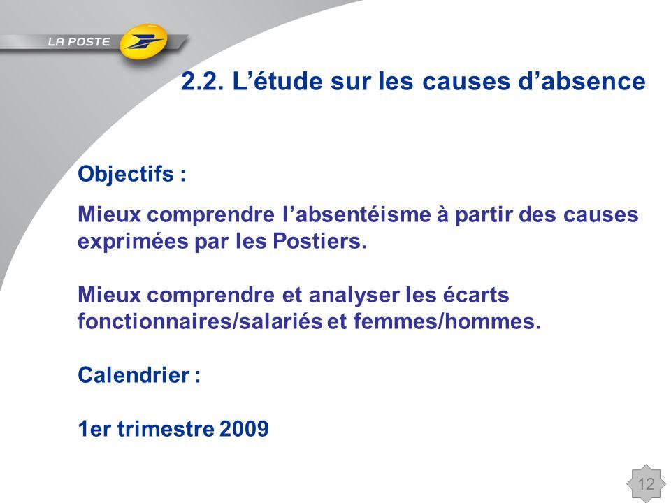 12 Objectifs : Mieux comprendre l'absentéisme à partir des causes exprimées par les Postiers.