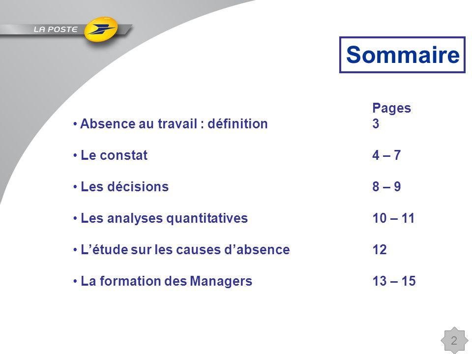 2 Sommaire Pages Absence au travail : définition3 Le constat4 – 7 Les décisions8 – 9 Les analyses quantitatives10 – 11 L'étude sur les causes d'absence12 La formation des Managers13 – 15