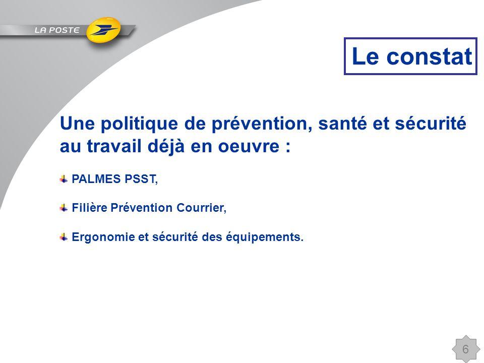 6 Une politique de prévention, santé et sécurité au travail déjà en oeuvre : PALMES PSST, Filière Prévention Courrier, Ergonomie et sécurité des équipements.
