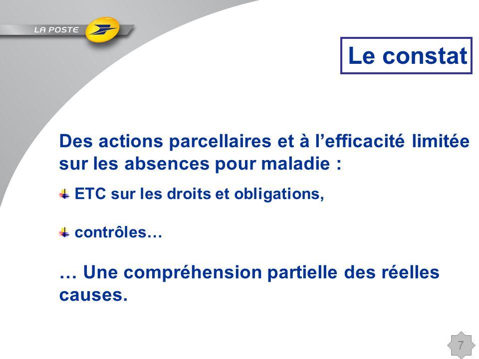 7 Des actions parcellaires et à l'efficacité limitée sur les absences pour maladie : ETC sur les droits et obligations, contrôles… … Une compréhension partielle des réelles causes.