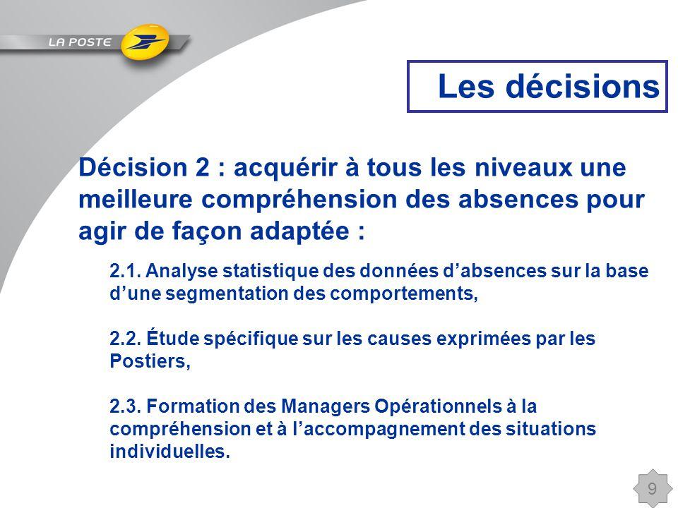 9 Décision 2 : acquérir à tous les niveaux une meilleure compréhension des absences pour agir de façon adaptée : 2.1.