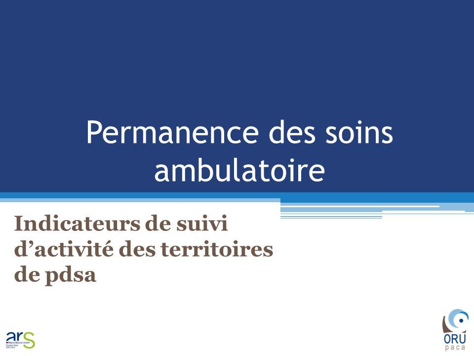 Permanence des soins ambulatoire Indicateurs de suivi d'activité des territoires de pdsa