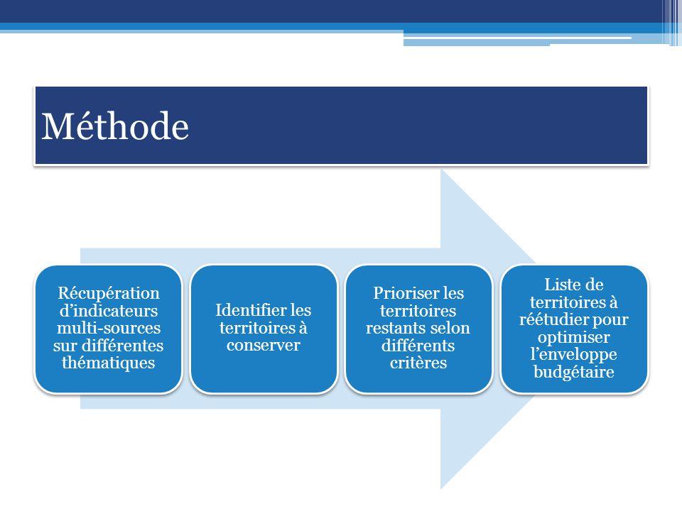 Méthode Récupération d'indicateurs multi-sources sur différentes thématiques Identifier les territoires à conserver Prioriser les territoires restants selon différents critères Liste de territoires à réétudier pour optimiser l'enveloppe budgétaire