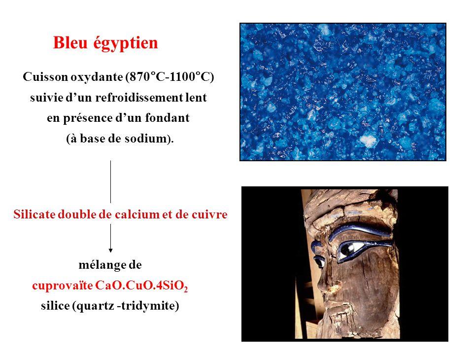 Cuisson oxydante (870°C-1100°C) suivie d'un refroidissement lent en présence d'un fondant (à base de sodium ). mélange de cuprovaïte CaO.CuO.4SiO 2 si