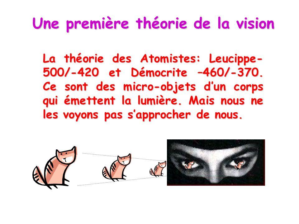 Une première théorie de la vision La théorie des Atomistes: Leucippe- 500/-420 et Démocrite –460/-370. Ce sont des micro-objets d'un corps qui émetten