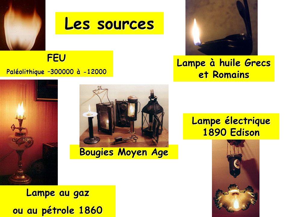 Les sources Bougies Moyen Age FEU Paléolithique –300000 à -12000 Lampe à huile Grecs et Romains Lampe au gaz ou au pétrole 1860 Lampe électrique 1890