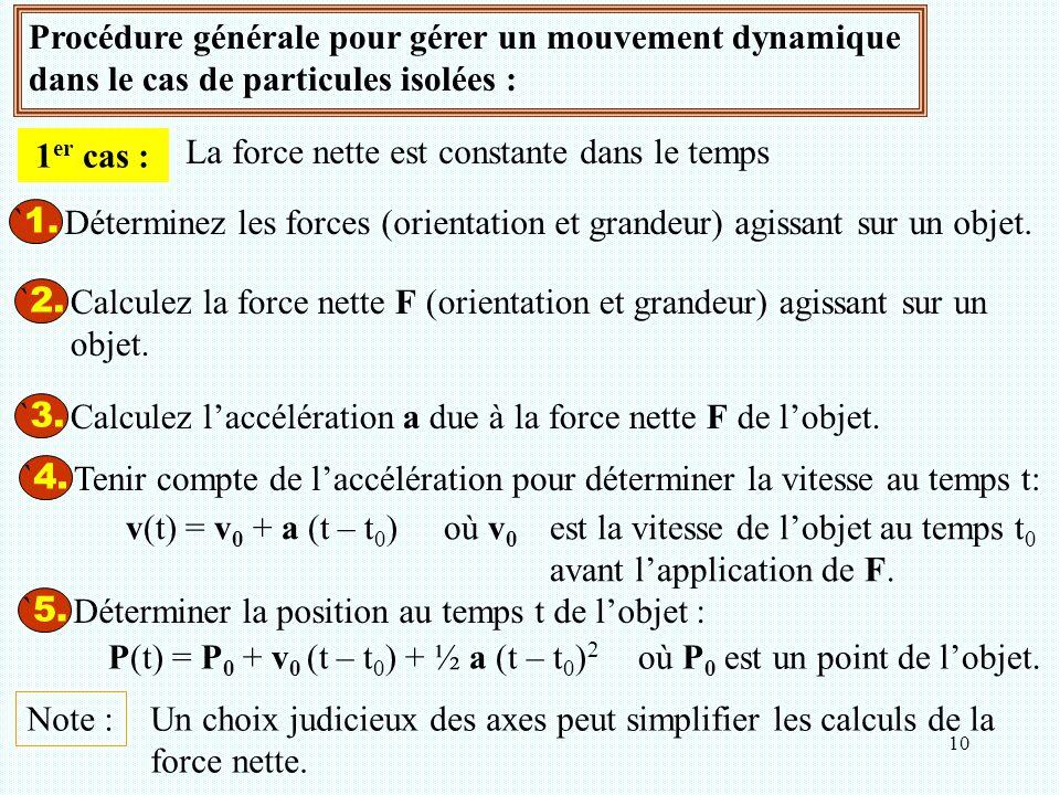10 Procédure générale pour gérer un mouvement dynamique dans le cas de particules isolées : ` 1. Déterminez les forces (orientation et grandeur) agiss